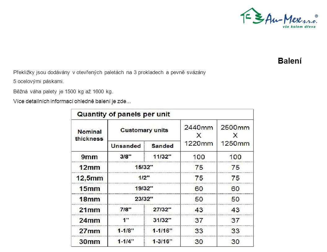 Více detailních informací ohledně balení je zde... Běžná váha palety je 1500 kg až 1600 kg. Překližky jsou dodávány v otevřených paletách na 3 proklad