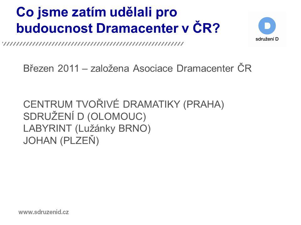 Co jsme zatím udělali pro budoucnost Dramacenter v ČR.