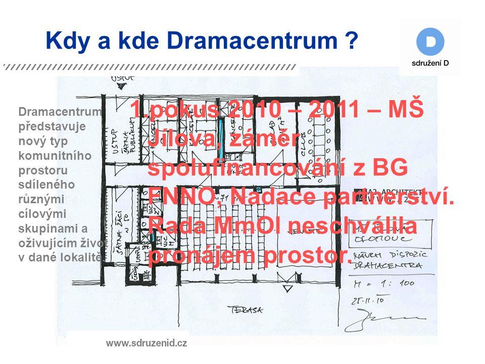 Kdy a kde Dramacentrum .