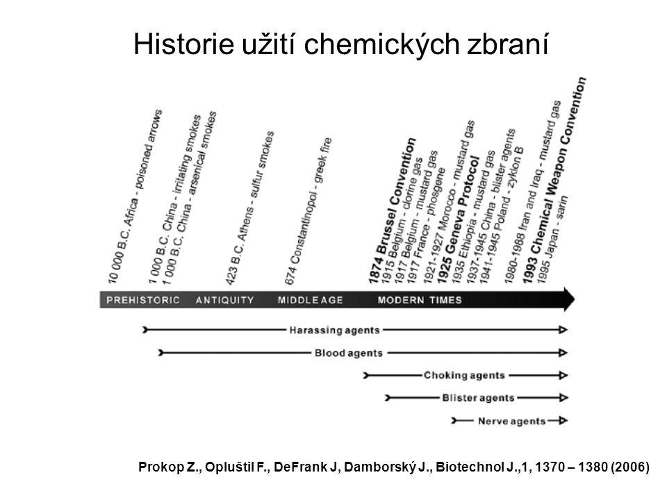 Látky se smrtícím účinkem B) Nervově paralytické •první syntéza organofosfátů (OP) v roce 1854, Francie (De Clemont) •výzkum OP insekticidů IG-Farben – 1936 •výzkum v oblasti léčiv – svalová ochablost (miasténie) a glaukom •G-látky - tabun (1936 – Německo), sarin (1944 – Německo) •V – látky – VX (50.
