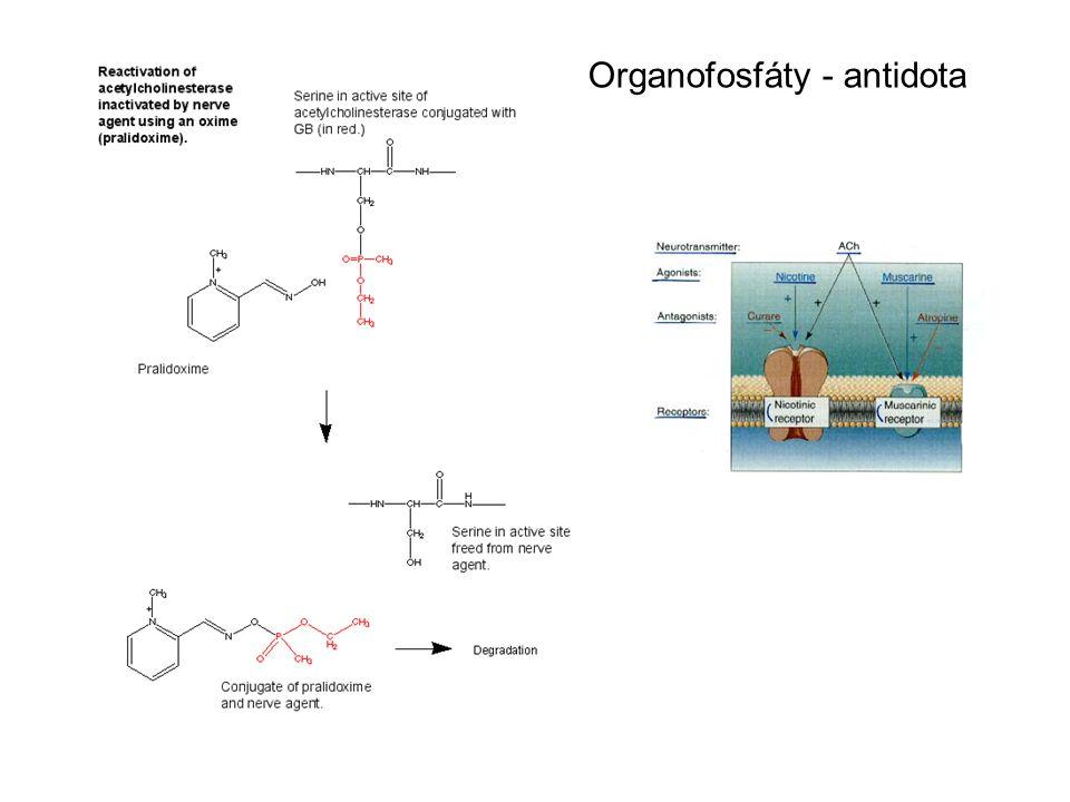 Organofosfáty - antidota