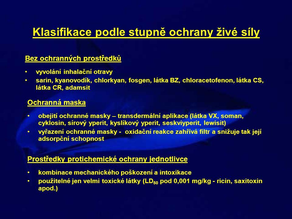 Klasifikace podle stupně ochrany živé síly Bez ochranných prostředků •vyvolání inhalační otravy •sarin, kyanovodík, chlorkyan, fosgen, látka BZ, chlor