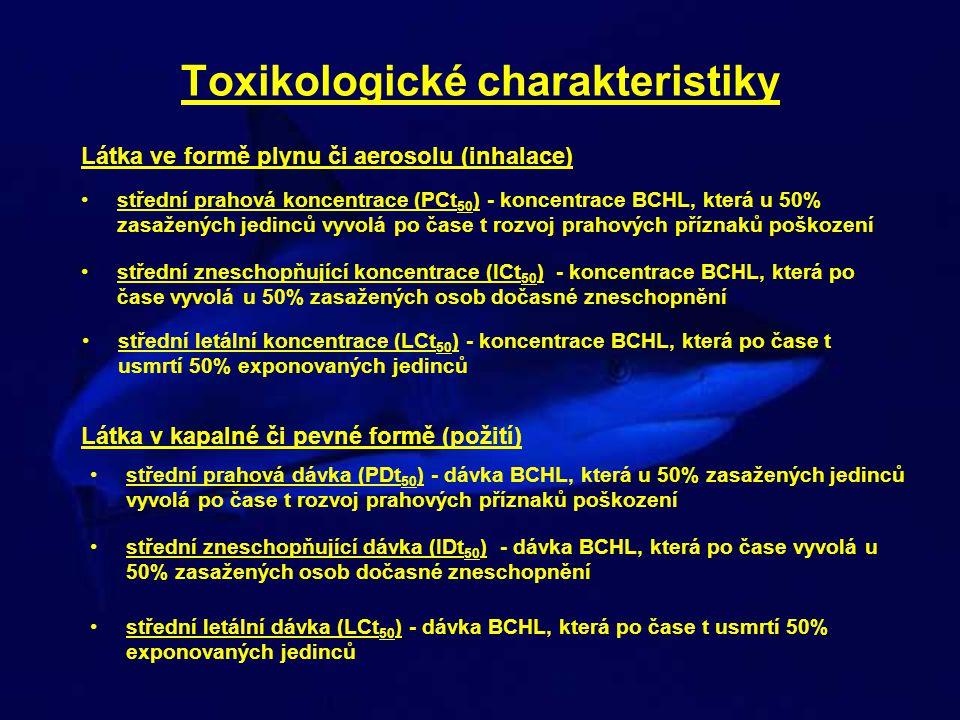 Toxikologické charakteristiky Látka ve formě plynu či aerosolu (inhalace) •střední prahová koncentrace (PCt 50 ) - koncentrace BCHL, která u 50% zasaž