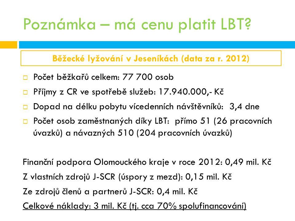 Poznámka – má cenu platit LBT? Běžecké lyžování v Jeseníkách (data za r. 2012)  Počet běžkařů celkem: 77 700 osob  Příjmy z CR ve spotřebě služeb: 1