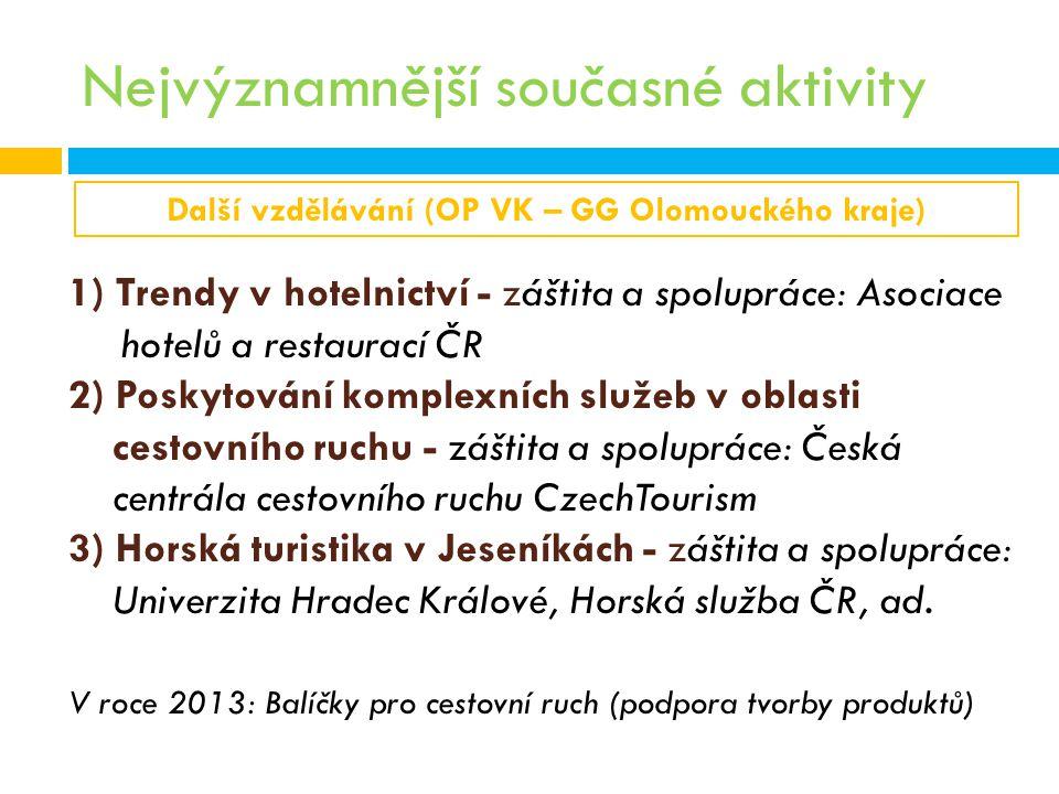 Nejvýznamnější současné aktivity 1) Trendy v hotelnictví - záštita a spolupráce: Asociace hotelů a restaurací ČR 2) Poskytování komplexních služeb v o