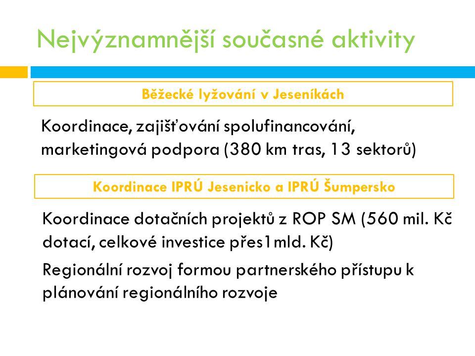 Nejvýznamnější současné aktivity Běžecké lyžování v Jeseníkách Koordinace, zajišťování spolufinancování, marketingová podpora (380 km tras, 13 sektorů