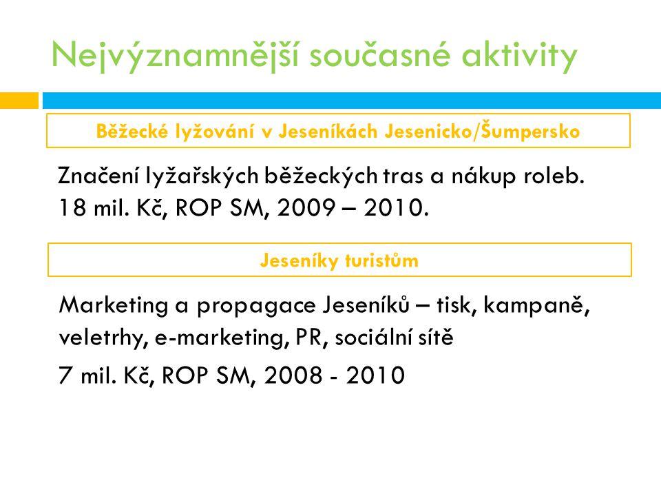 Nejvýznamnější současné aktivity Běžecké lyžování v Jeseníkách Jesenicko/Šumpersko Značení lyžařských běžeckých tras a nákup roleb. 18 mil. Kč, ROP SM