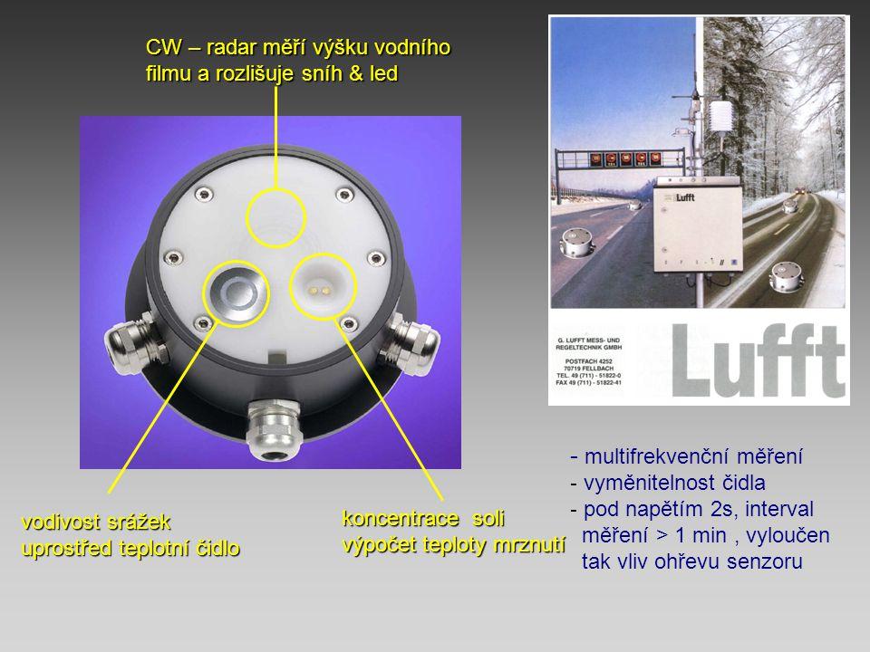 vodivost srážek uprostřed teplotní čidlo CW – radar měří výšku vodního filmu a rozlišuje sníh & led koncentrace soli výpočet teploty mrznutí - multifrekvenční měření - vyměnitelnost čidla - pod napětím 2s, interval měření > 1 min, vyloučen tak vliv ohřevu senzoru