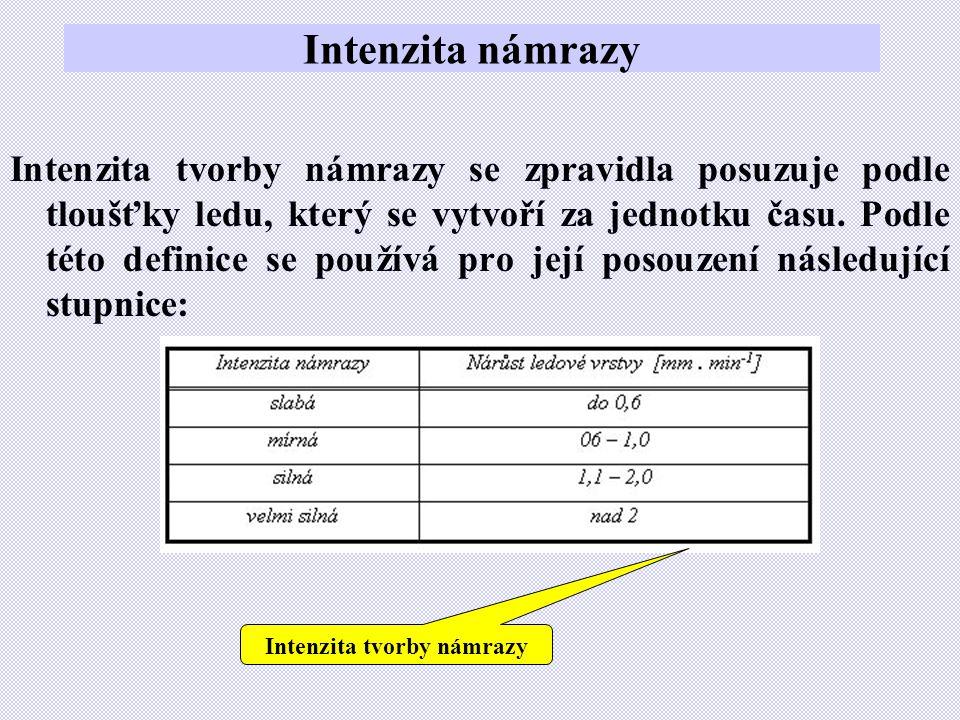 Intenzita námrazy Intenzita tvorby námrazy se zpravidla posuzuje podle tloušťky ledu, který se vytvoří za jednotku času. Podle této definice se použív