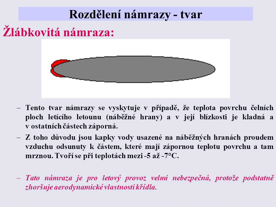 Rozdělení námrazy - tvar Žlábkovitá námraza: –Tento tvar námrazy se vyskytuje v případě, že teplota povrchu čelních ploch letícího letounu (náběžné hr