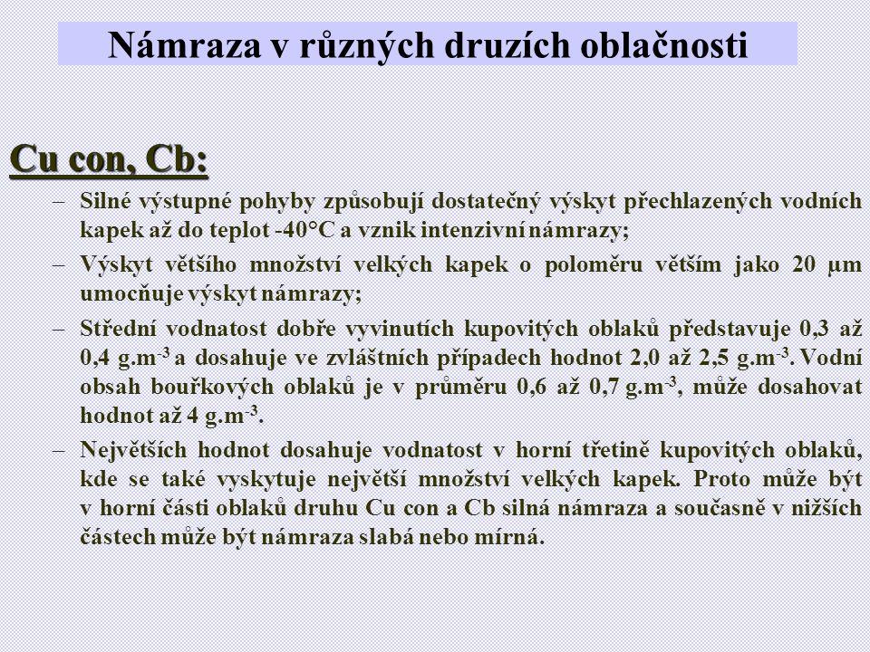 Námraza v různých druzích oblačnosti Cu con, Cb: –Silné výstupné pohyby způsobují dostatečný výskyt přechlazených vodních kapek až do teplot -40°C a v