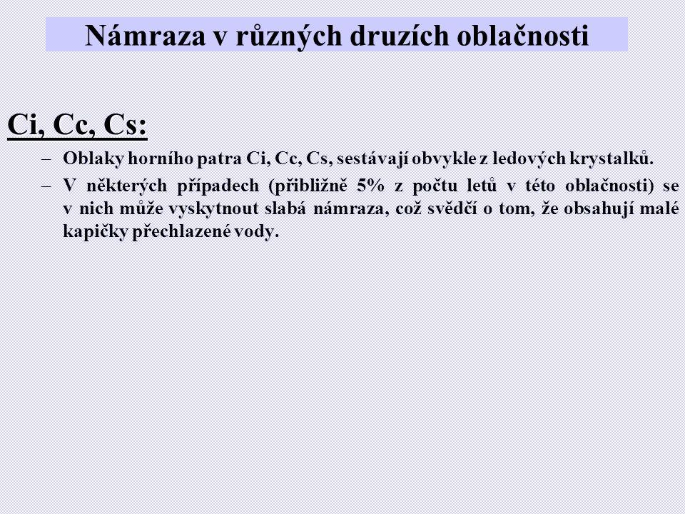 Námraza v různých druzích oblačnosti Ci, Cc, Cs: –Oblaky horního patra Ci, Cc, Cs, sestávají obvykle z ledových krystalků. –V některých případech (při