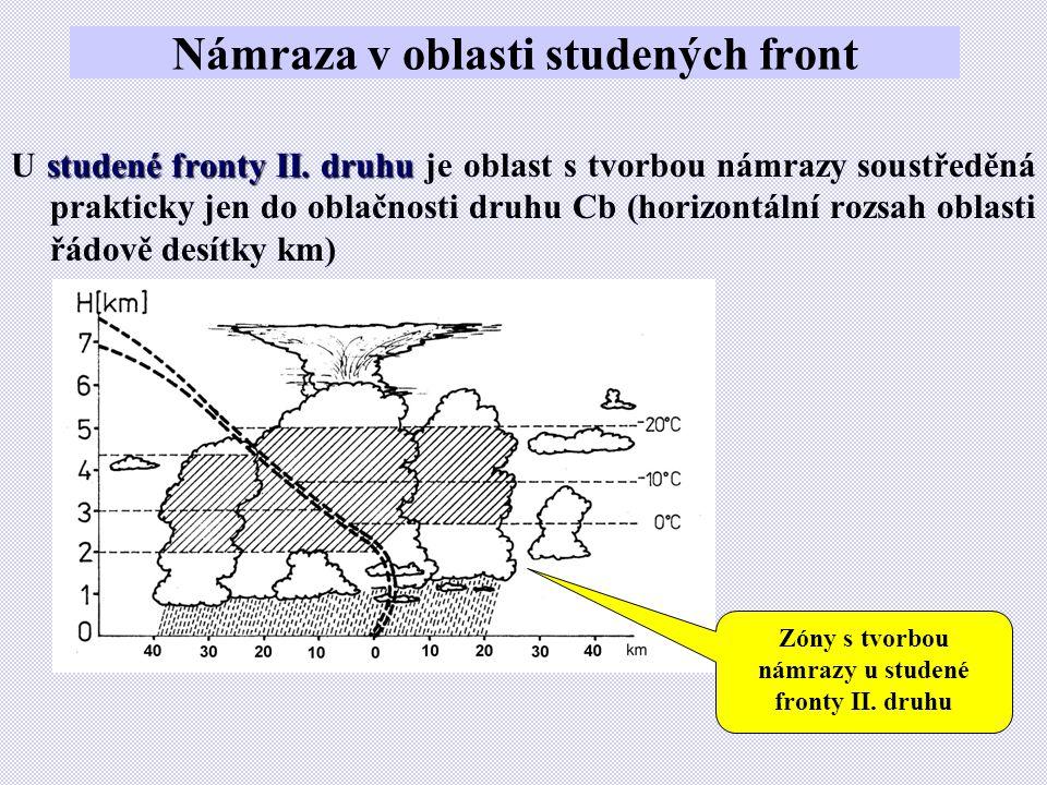 Námraza v oblasti studených front studené fronty II. druhu U studené fronty II. druhu je oblast s tvorbou námrazy soustředěná prakticky jen do oblačno