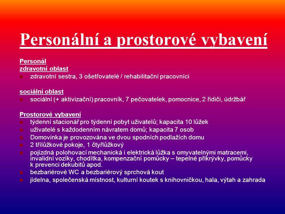 Personální a prostorové vybavení Personál zdravotní oblast  zdravotní sestra, 3 ošetřovatelé / rehabilitační pracovníci sociální oblast  sociální (+