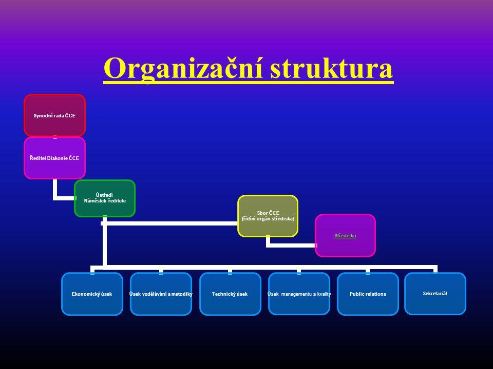 Organizační struktura Synodní rada ČCE Ředitel Diakonie ČCE Ústředí Náměstek ředitele Ekonomický úsek Úsek vzdělávání a metodiky Technický úsek Úsek m