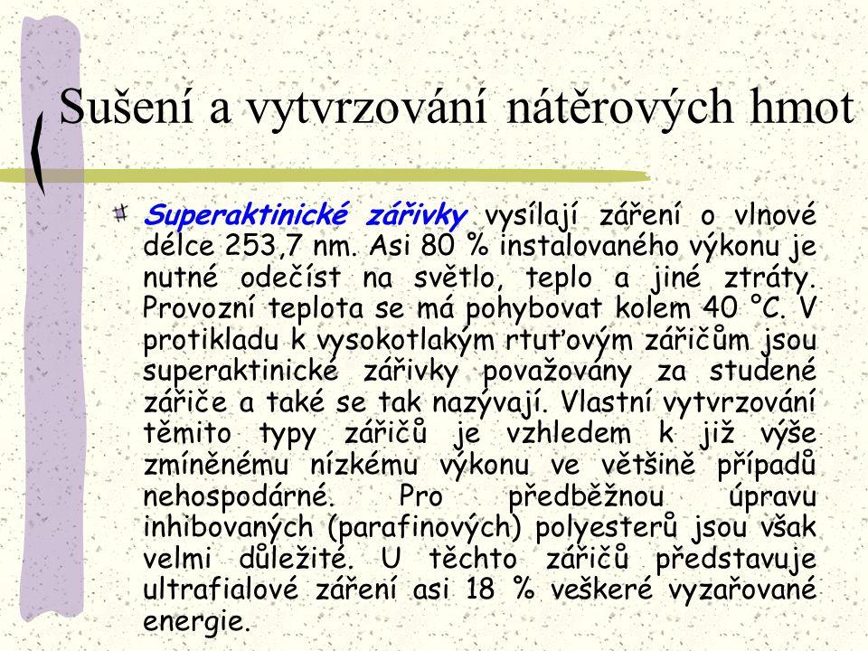 Sušení a vytvrzování nátěrových hmot Obr. 70Schéma vyzařování primárního a sekundárního zářiče Schéma vysokotlakého ultrafialového zářiče C – zářič ch