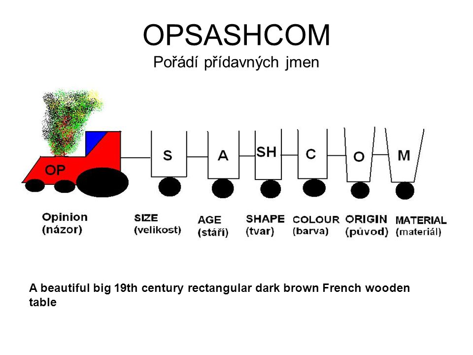 OPSASHCOM Pořádí přídavných jmen A beautiful big 19th century rectangular dark brown French wooden table