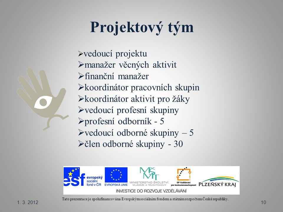 Projektový tým Tato prezentace je spolufinancována Evropským sociálním fondem a státním rozpočtem České republiky.  vedoucí projektu  manažer věcnýc