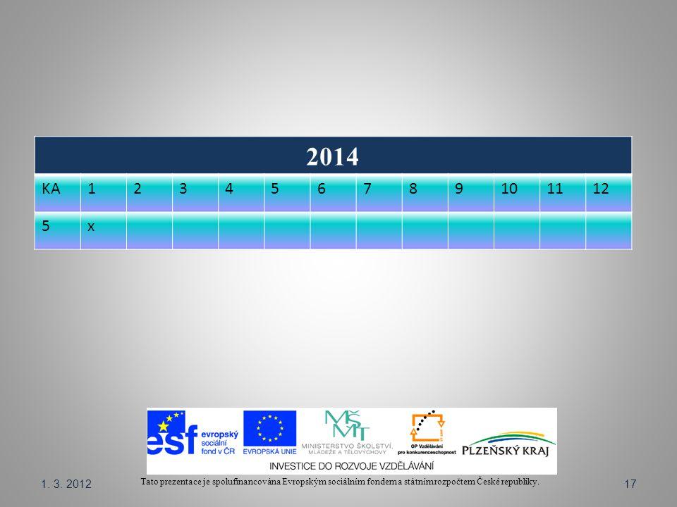 Tato prezentace je spolufinancována Evropským sociálním fondem a státním rozpočtem České republiky. 2014 KA123456789101112 5x 1. 3. 201217
