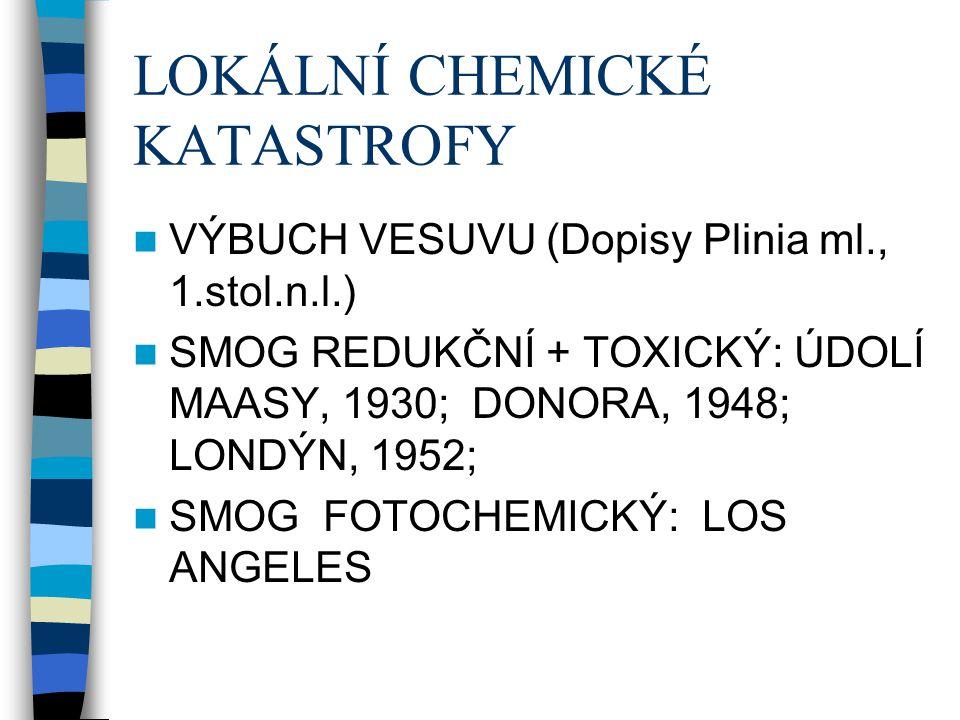 LOKÁLNÍ CHEMICKÉ KATASTROFY  VÝBUCH VESUVU (Dopisy Plinia ml., 1.stol.n.l.)  SMOG REDUKČNÍ + TOXICKÝ: ÚDOLÍ MAASY, 1930; DONORA, 1948; LONDÝN, 1952;