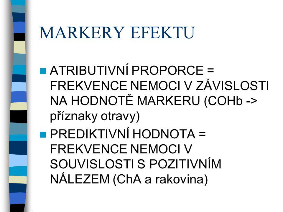 MARKERY EFEKTU  ATRIBUTIVNÍ PROPORCE = FREKVENCE NEMOCI V ZÁVISLOSTI NA HODNOTĚ MARKERU (COHb -> příznaky otravy)  PREDIKTIVNÍ HODNOTA = FREKVENCE N