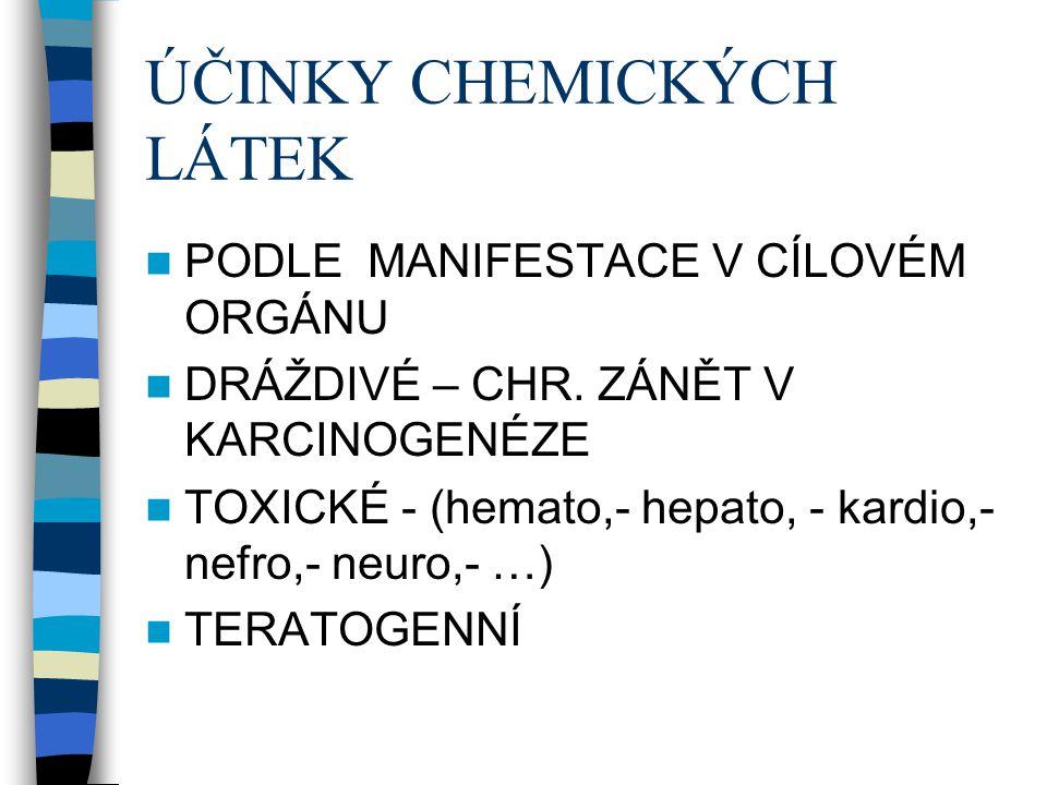 ÚČINKY CHEMICKÝCH LÁTEK  PODLE MANIFESTACE V CÍLOVÉM ORGÁNU  DRÁŽDIVÉ – CHR. ZÁNĚT V KARCINOGENÉZE  TOXICKÉ - (hemato,- hepato, - kardio,- nefro,-