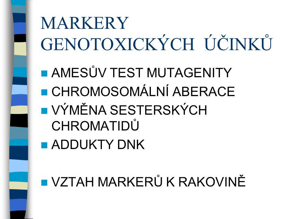 MARKERY GENOTOXICKÝCH ÚČINKŮ  AMESŮV TEST MUTAGENITY  CHROMOSOMÁLNÍ ABERACE  VÝMĚNA SESTERSKÝCH CHROMATIDŮ  ADDUKTY DNK  VZTAH MARKERŮ K RAKOVINĚ