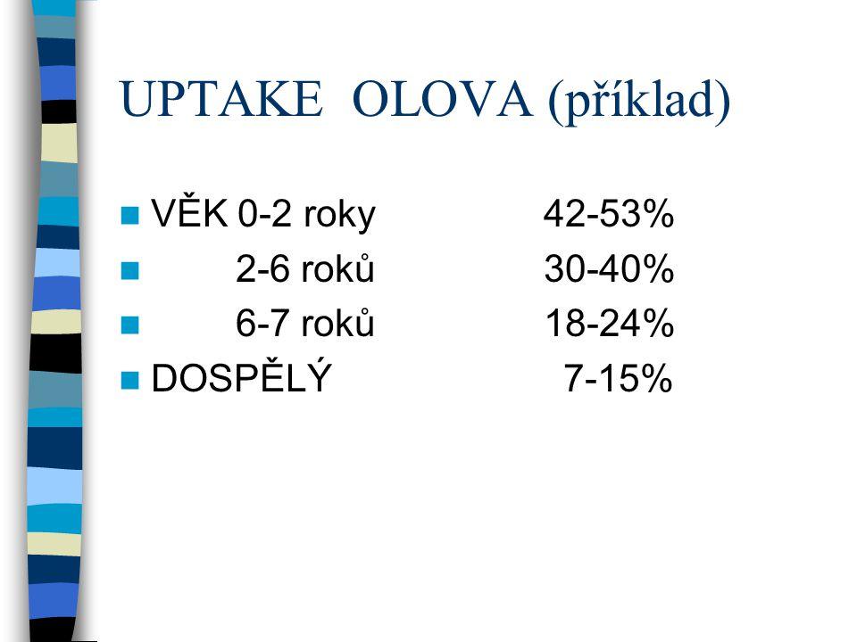 UPTAKE OLOVA (příklad)  VĚK 0-2 roky 42-53%  2-6 roků 30-40%  6-7 roků 18-24%  DOSPĚLÝ 7-15%
