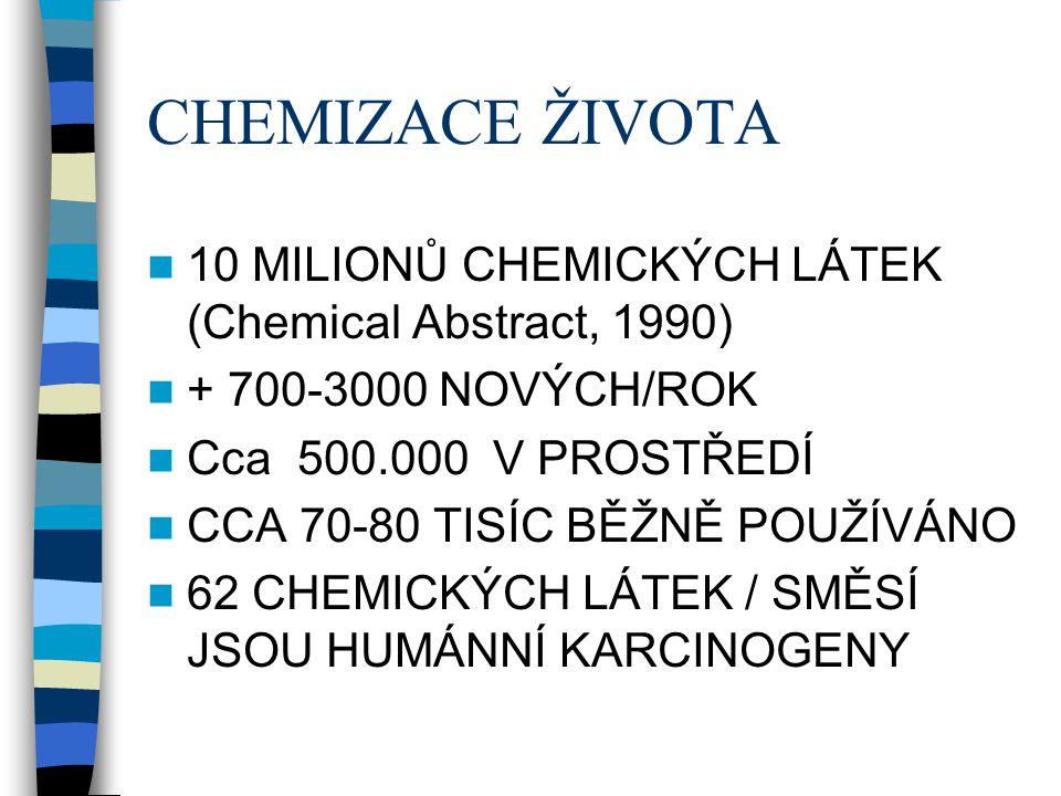 CHEMIZACE ŽIVOTA  10 MILIONŮ CHEMICKÝCH LÁTEK (Chemical Abstract, 1990)  + 700-3000 NOVÝCH/ROK  Cca 500.000 V PROSTŘEDÍ  CCA 70-80 TISÍC BĚŽNĚ POU