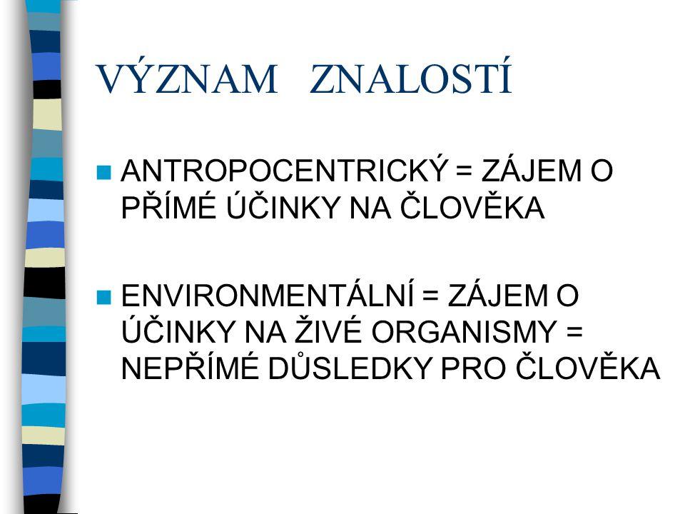 BIOLOGICKÉ EXPOZIČNÍ TESTY  STANOVENÍ LÁTKY (specifický)  STANOVENÍ SPECIFICKÉHO METABOLITU (specifický)  STANOVENÍ KONJUGÁTU (nespecif.)  STANOVENÍ ČASNÝCH MARKERŮ ÚČINKU (nespecifický)