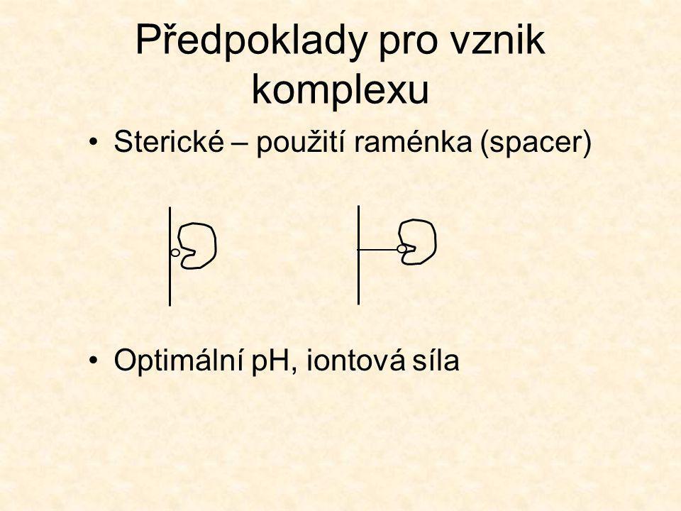 Předpoklady pro vznik komplexu •Sterické – použití raménka (spacer) •Optimální pH, iontová síla