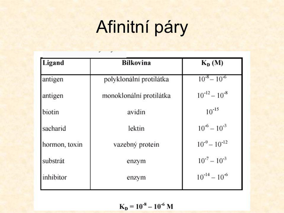 Afinitní páry