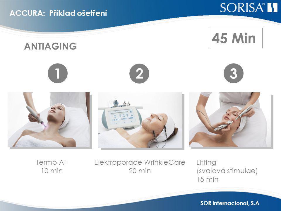 SOR Internacional, S.A ACCURA: Příklad ošetření ANTIAGING Termo AF 10 min 1 2 3 Elektroporace WrinkleCare 20 min Lifting (svalová stimulae) 15 min 45 Min