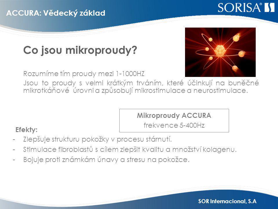 SOR Internacional, Febrero 2011 Pouze 1 sezení ACCURA: Klinická studie