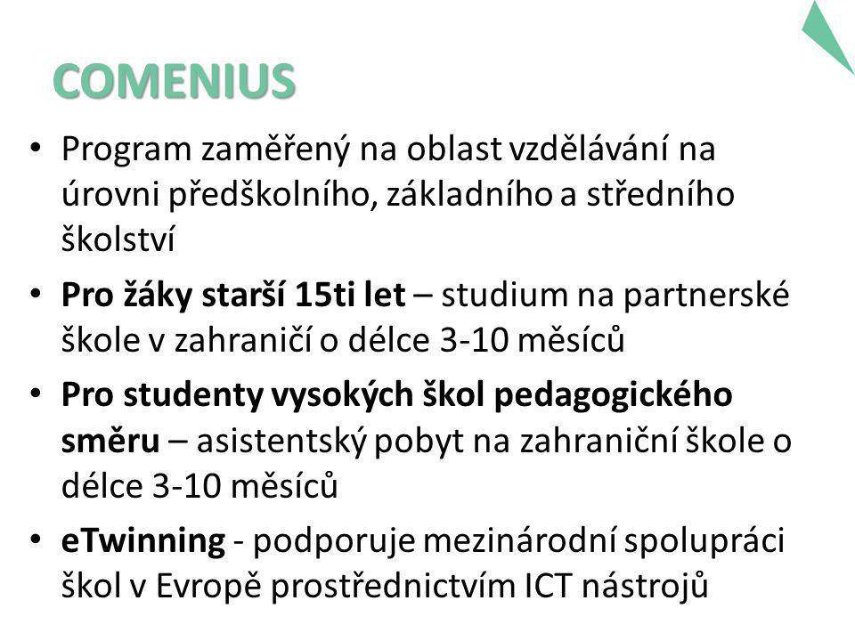 COMENIUS • Program zaměřený na oblast vzdělávání na úrovni předškolního, základního a středního školství • Pro žáky starší 15ti let – studium na partnerské škole v zahraničí o délce 3-10 měsíců • Pro studenty vysokých škol pedagogického směru – asistentský pobyt na zahraniční škole o délce 3-10 měsíců • eTwinning - podporuje mezinárodní spolupráci škol v Evropě prostřednictvím ICT nástrojů