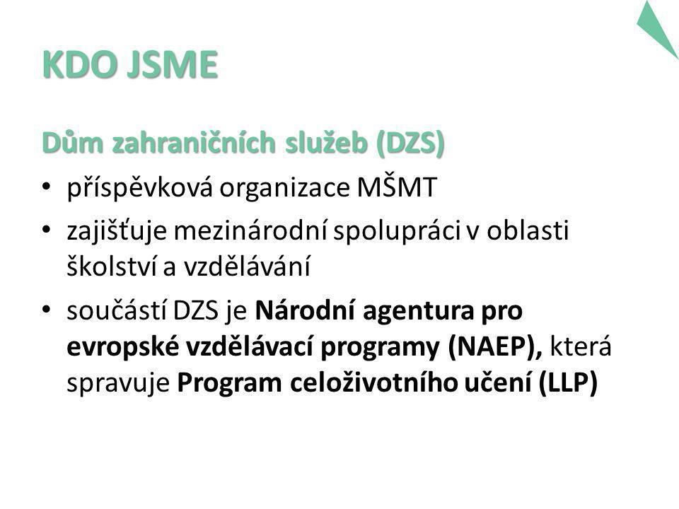 KDO JSME Dům zahraničních služeb (DZS) • příspěvková organizace MŠMT • zajišťuje mezinárodní spolupráci v oblasti školství a vzdělávání • součástí DZS je Národní agentura pro evropské vzdělávací programy (NAEP), která spravuje Program celoživotního učení (LLP)