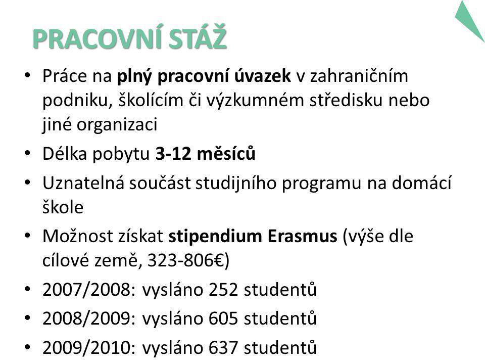 PRACOVNÍ STÁŽ • Práce na plný pracovní úvazek v zahraničním podniku, školícím či výzkumném středisku nebo jiné organizaci • Délka pobytu 3-12 měsíců • Uznatelná součást studijního programu na domácí škole • Možnost získat stipendium Erasmus (výše dle cílové země, 323-806€) • 2007/2008: vysláno 252 studentů • 2008/2009: vysláno 605 studentů • 2009/2010: vysláno 637 studentů