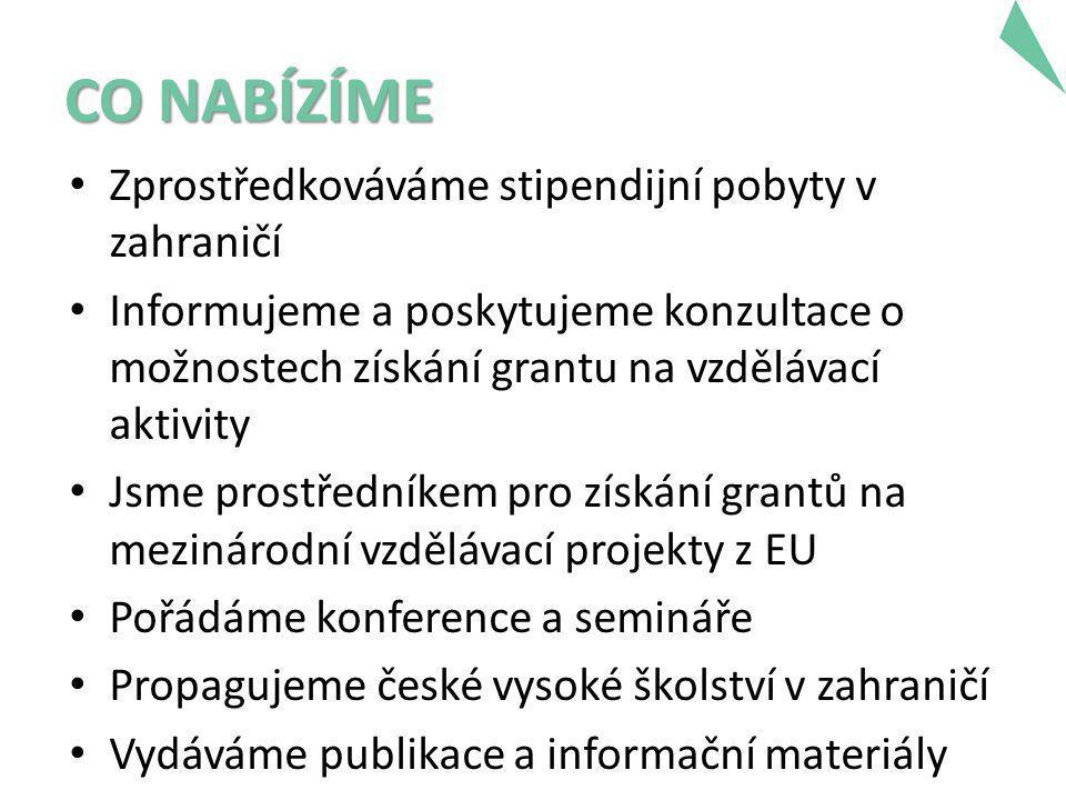 CO NABÍZÍME • Zprostředkováváme stipendijní pobyty v zahraničí • Informujeme a poskytujeme konzultace o možnostech získání grantu na vzdělávací aktivity • Jsme prostředníkem pro získání grantů na mezinárodní vzdělávací projekty z EU • Pořádáme konference a semináře • Propagujeme české vysoké školství v zahraničí • Vydáváme publikace a informační materiály