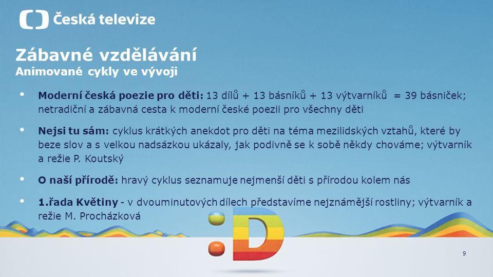 9 • Moderní česká poezie pro děti: 13 dílů + 13 básníků + 13 výtvarníků = 39 básniček; netradiční a zábavná cesta k moderní české poezii pro všechny d