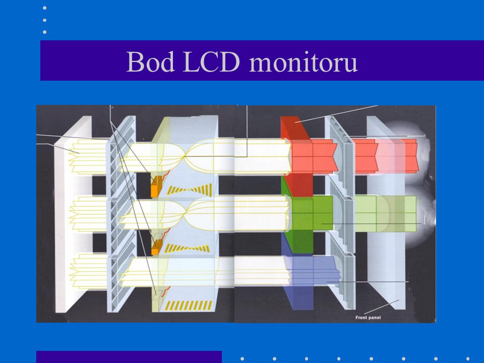 Bod LCD monitoru