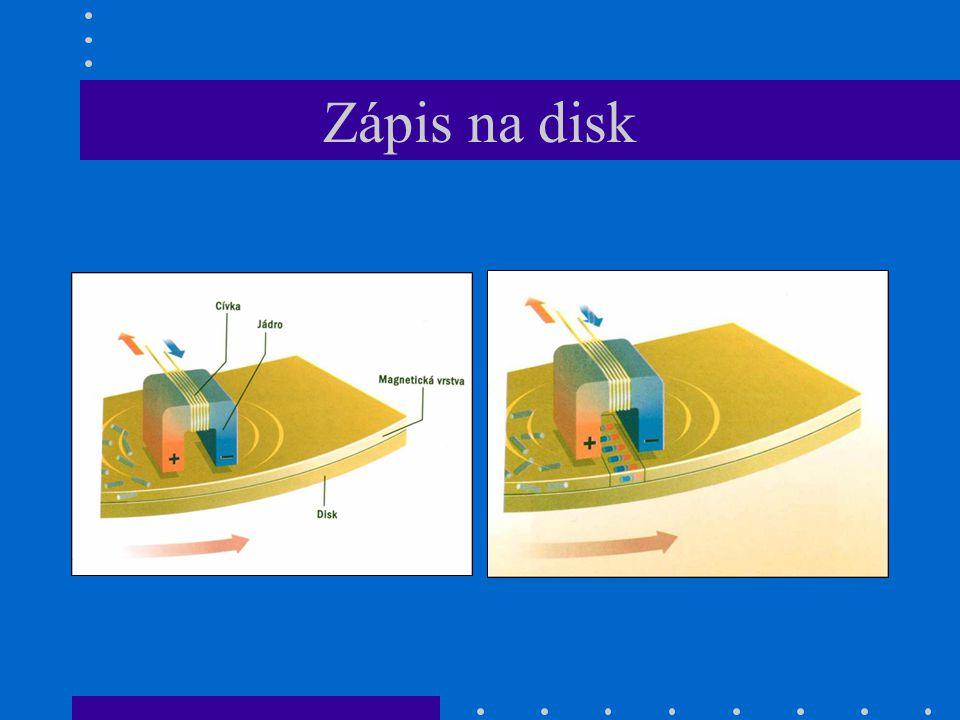 Zápis na disk