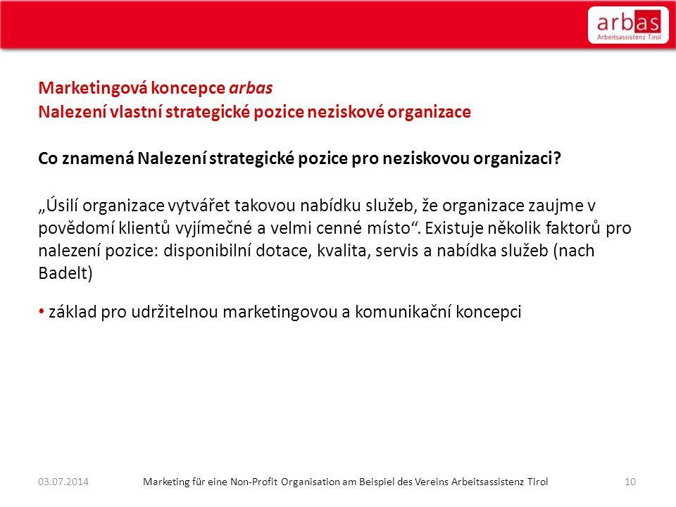 Marketingová koncepce arbas Nalezení vlastní strategické pozice neziskové organizace Co znamená Nalezení strategické pozice pro neziskovou organizaci?