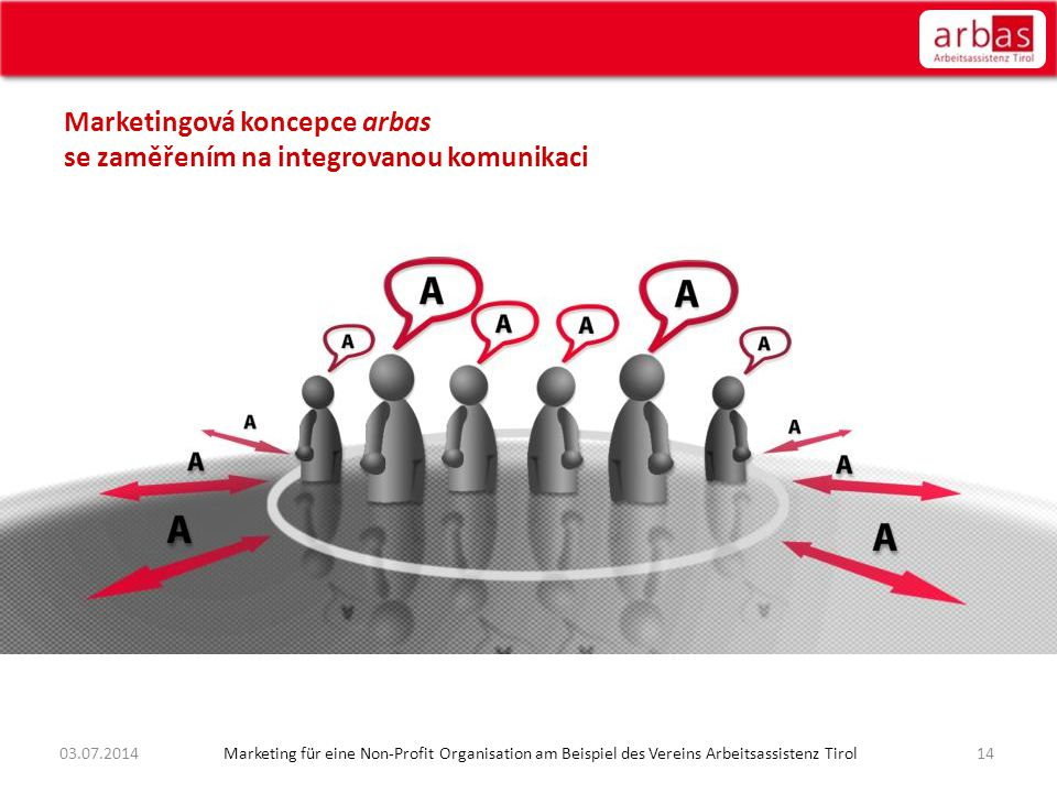 Marketingová koncepce arbas se zaměřením na integrovanou komunikaci 1403.07.2014 Marketing für eine Non-Profit Organisation am Beispiel des Vereins Ar