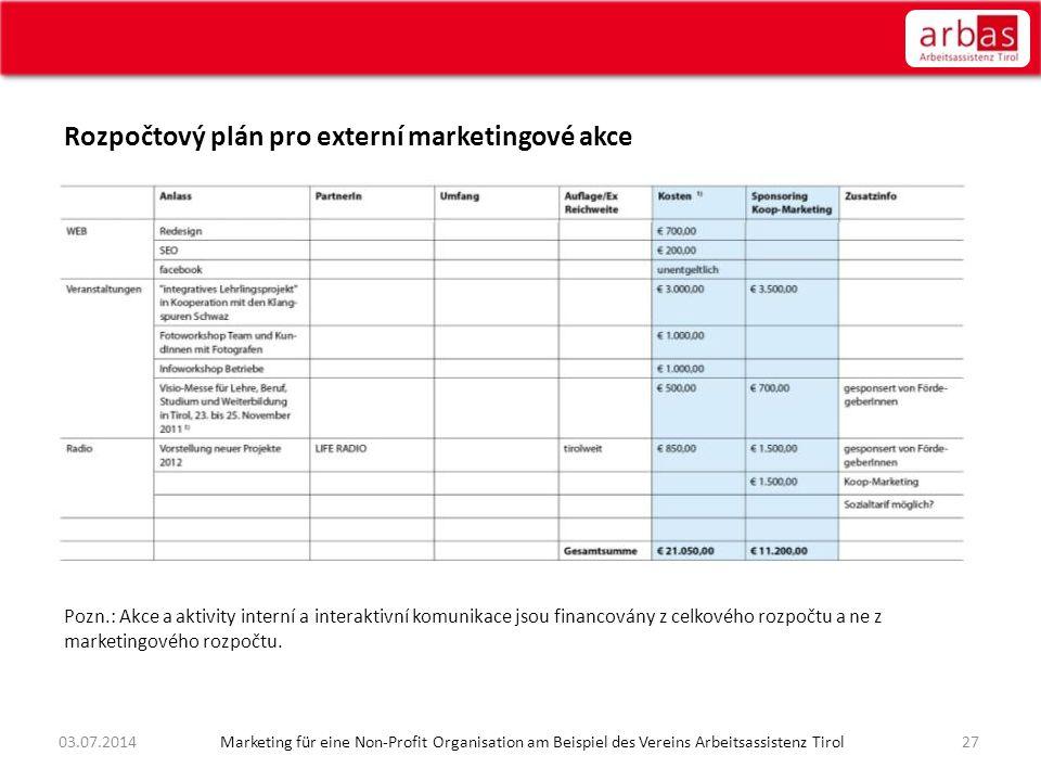2703.07.2014 Marketing für eine Non-Profit Organisation am Beispiel des Vereins Arbeitsassistenz Tirol Rozpočtový plán pro externí marketingové akce P