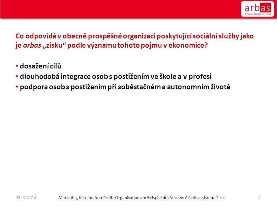Akční plán pro externí marketingové akce (výňatek) 2503.07.2014 Marketing für eine Non-Profit Organisation am Beispiel des Vereins Arbeitsassistenz Tirol