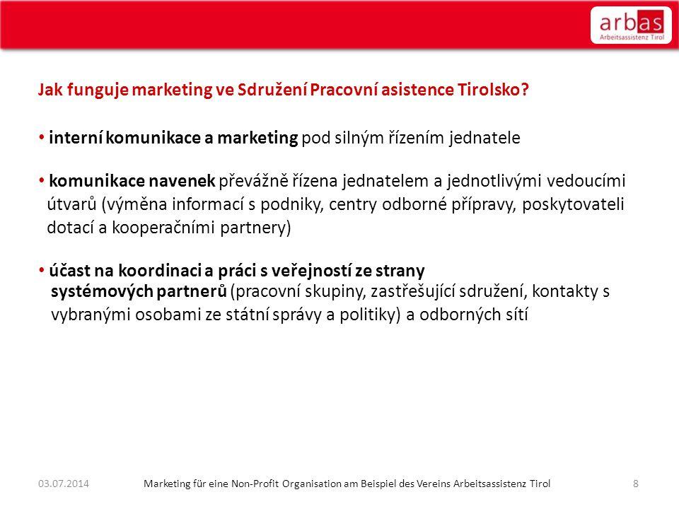 Jak funguje marketing ve Sdružení Pracovní asistence Tirolsko? • interní komunikace a marketing pod silným řízením jednatele • komunikace navenek přev