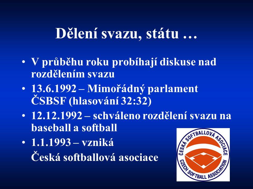 Dělení svazu, státu … •V průběhu roku probíhají diskuse nad rozdělením svazu •13.6.1992 – Mimořádný parlament ČSBSF (hlasování 32:32) •12.12.1992 – sc