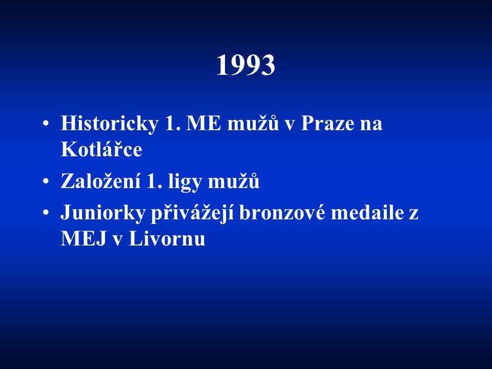 1993 •Historicky 1. ME mužů v Praze na Kotlářce •Založení 1. ligy mužů •Juniorky přivážejí bronzové medaile z MEJ v Livornu