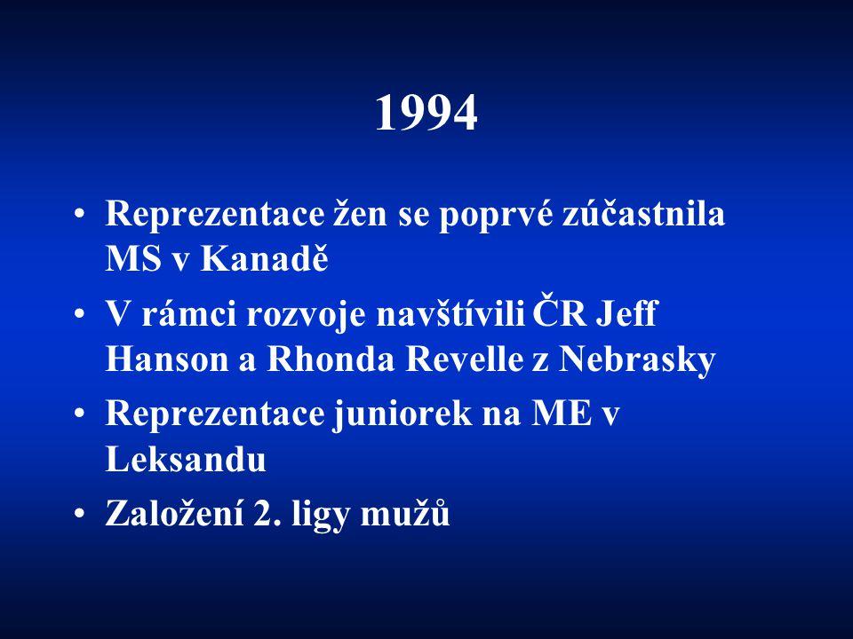 1994 •Reprezentace žen se poprvé zúčastnila MS v Kanadě •V rámci rozvoje navštívili ČR Jeff Hanson a Rhonda Revelle z Nebrasky •Reprezentace juniorek