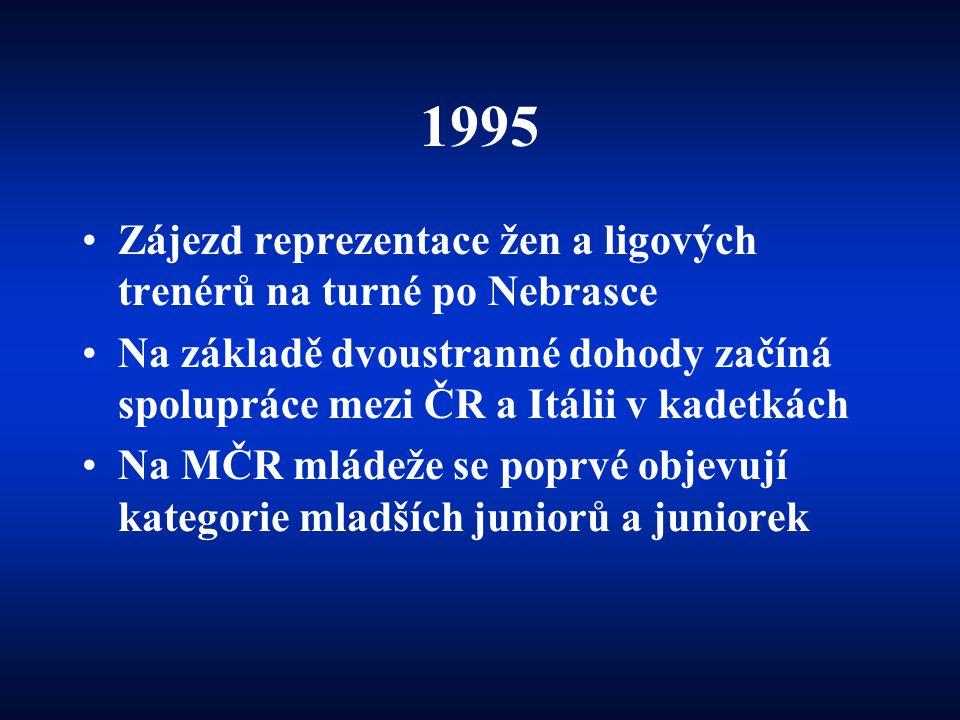 1995 •Zájezd reprezentace žen a ligových trenérů na turné po Nebrasce •Na základě dvoustranné dohody začíná spolupráce mezi ČR a Itálii v kadetkách •N
